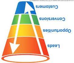 bottom up sales funnel